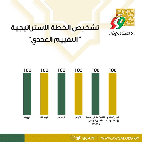 تقرير الأمانة العامة للمجلس الأعلى للتخطيط والتنمية